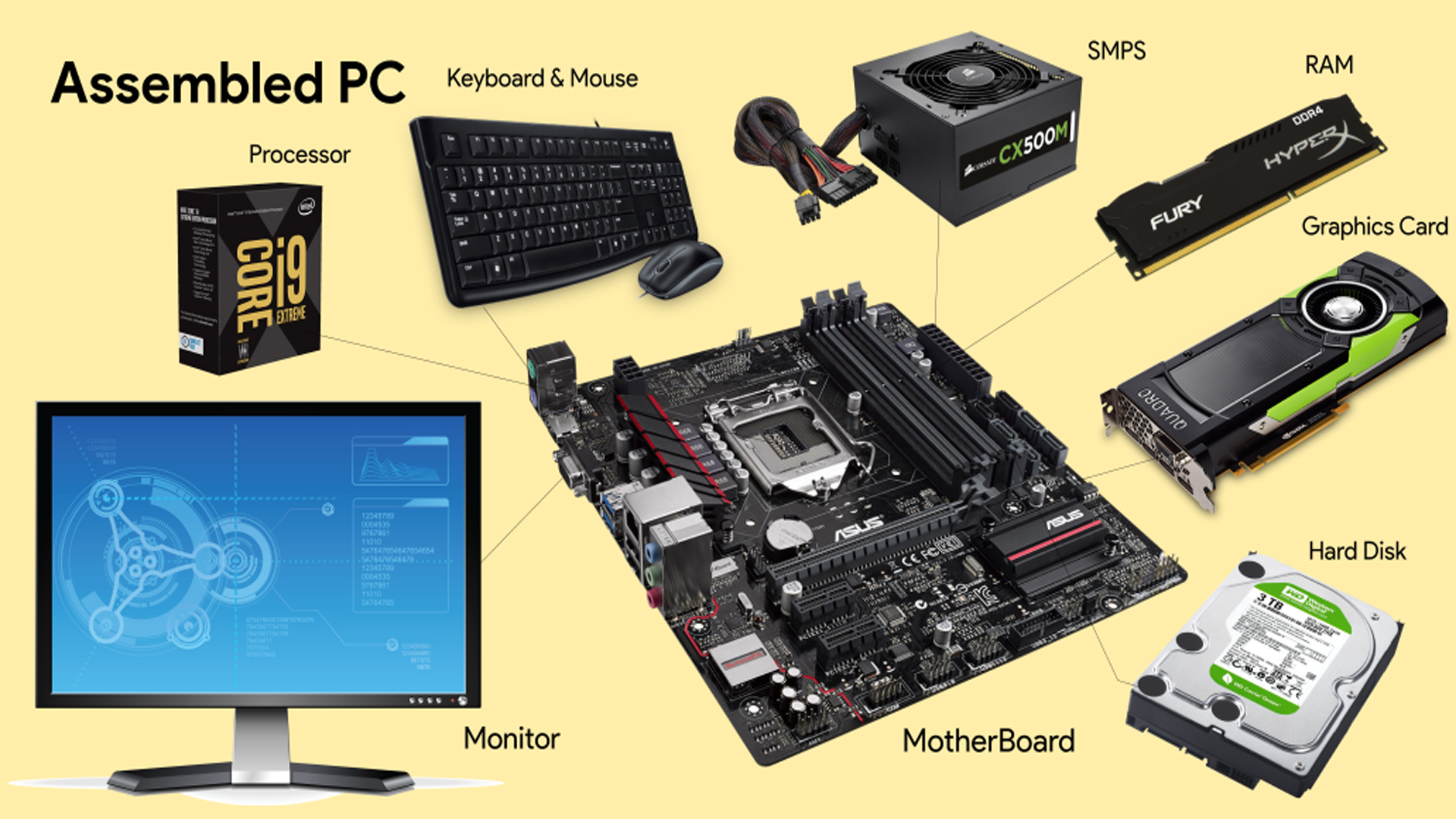 How to Choose Components For Building a Computer?