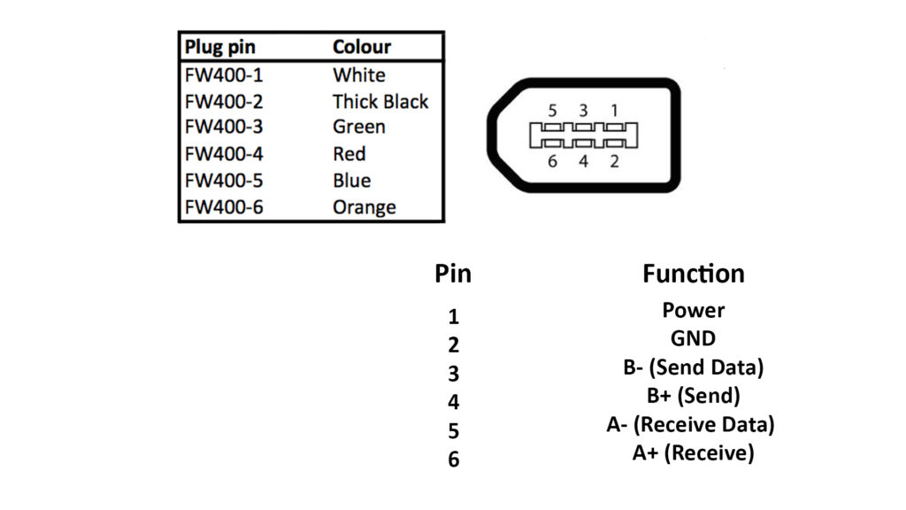 FireWire Pin Config.