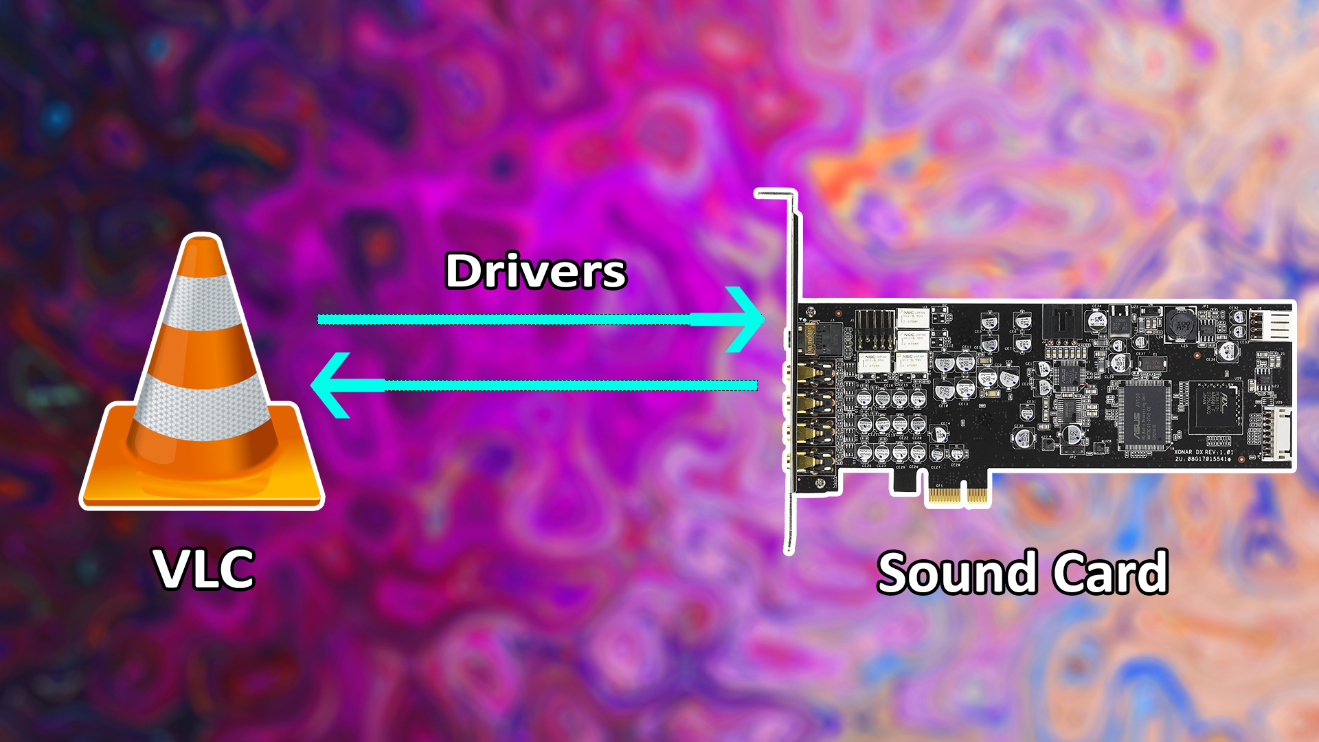 What are Device Drivers? Their Functions May Shock You!